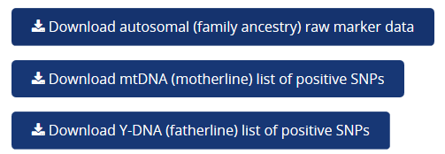 My Living DNA Results Are In « Louis Kessler's Behold Blog